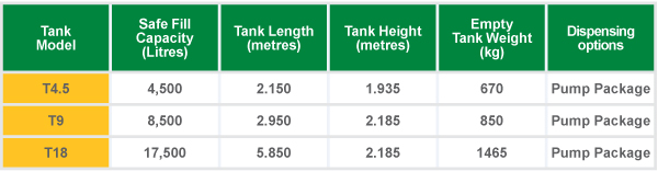 HOST Single Wall Farm Tank range - Sizes